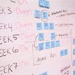 Vom Studi zum Unternehmer: Das brauchst du für deine Startup-Idee